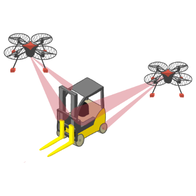 3D-Environement-Awareness2